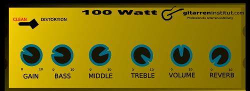 Funk Sound Einstellen Gitarren Amp