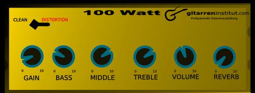 Crunch Sound Einstellungen Gitarren Amp