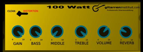 Metal Gitarren Sound richtig Einstellen Gitarren Amp