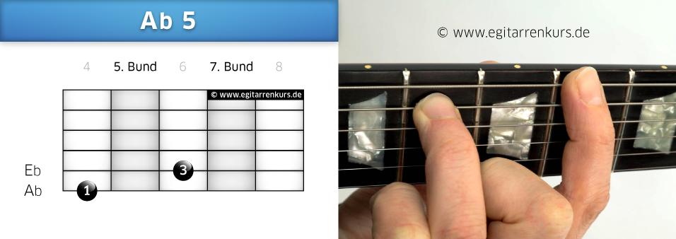 Ab 5 Gitarrenakkord Voicing 2