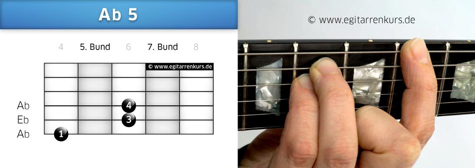 Ab 5 Gitarrenakkord Voicing 3