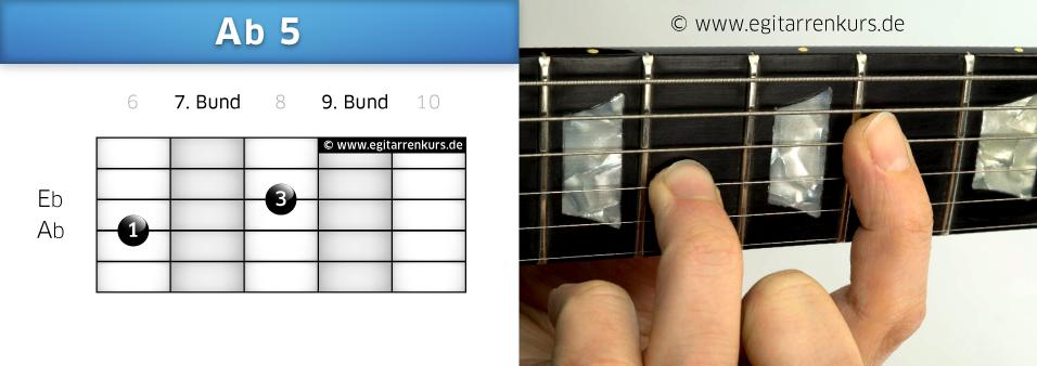 Ab 5 Gitarrenakkord Voicing 4