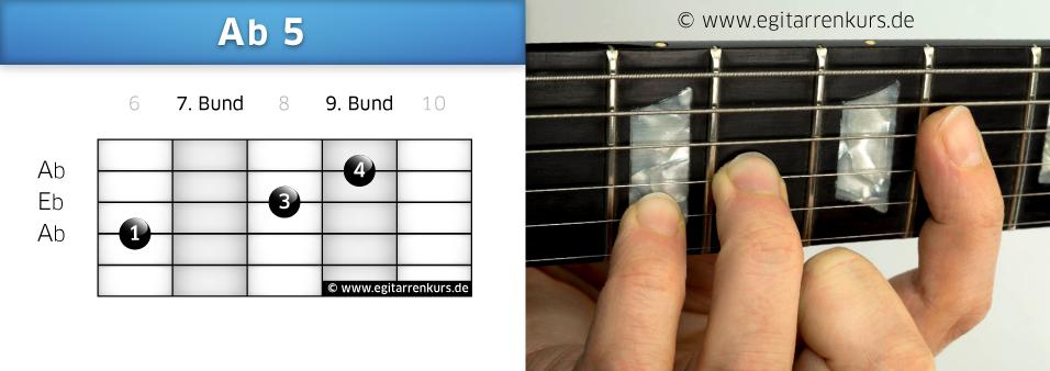Ab 5 Gitarrenakkord Voicing 5