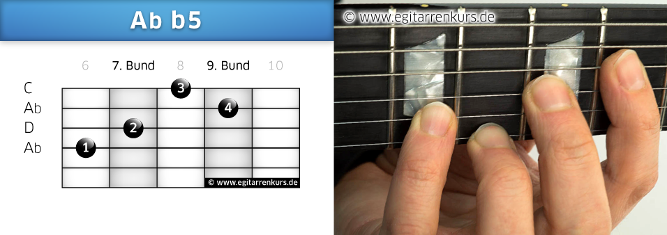 Ab b5 Gitarrenakkord Voicing 4