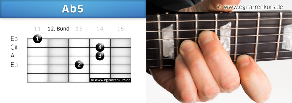 Ab5 Gitarrenakkord Voicing 6