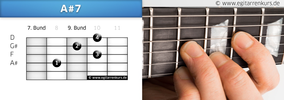 A#7 Gitarrenakkord Voicing 6