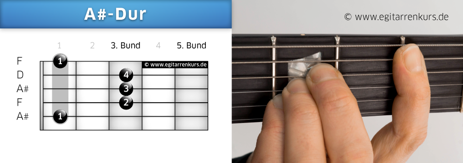 A#-Dur Gitarrenakkord Voicing 1