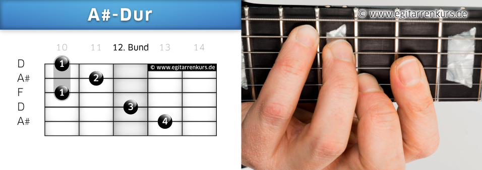 A#-Dur Gitarrenakkord Voicing 6