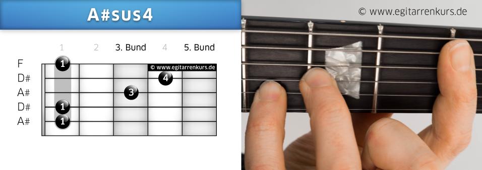 A#sus4 Gitarrenakkord Voicing 1