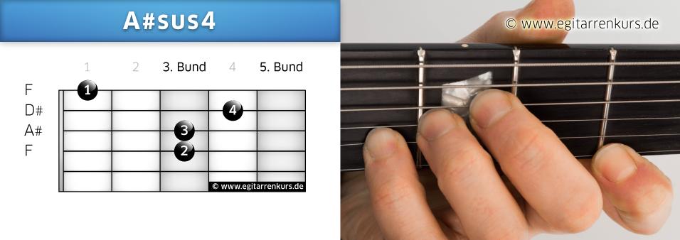 A#sus4 Gitarrenakkord Voicing 2
