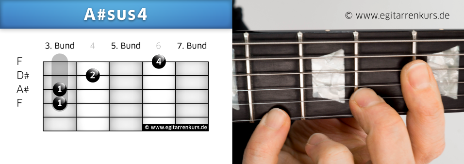 A#sus4 Gitarrenakkord Voicing 3