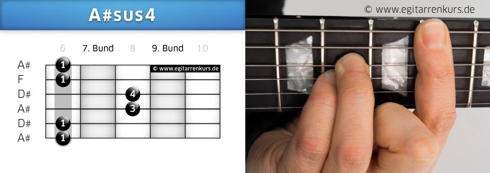 A#sus4 Gitarrenakkord Voicing 4