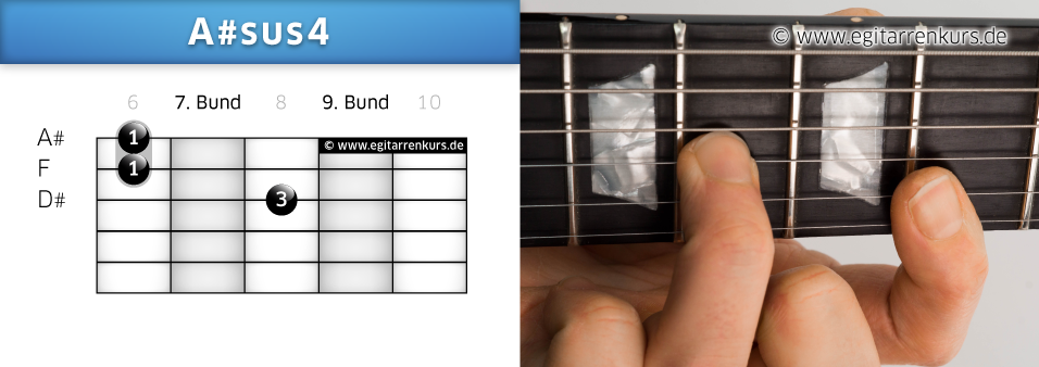 A#sus4 Gitarrenakkord Voicing 5