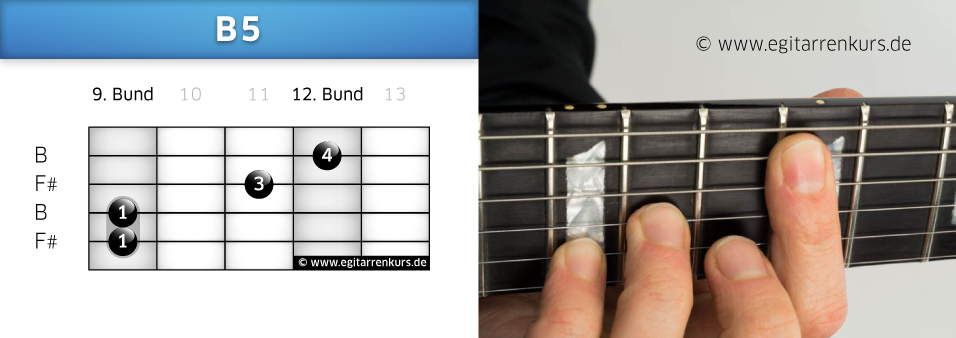 B5 Gitarrenakkord Voicing 6