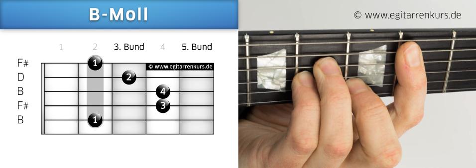 B-Moll Gitarrenakkord Voicing 1