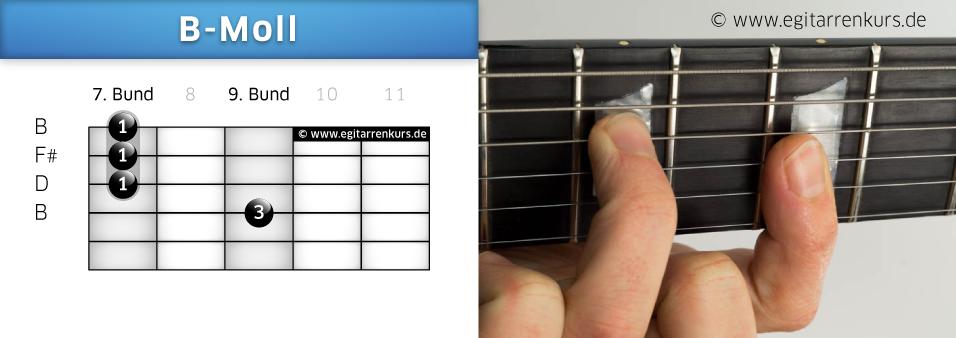 B-Moll Gitarrenakkord Voicing 4