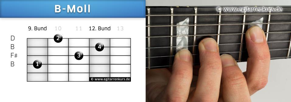 B-Moll Gitarrenakkord Voicing 5