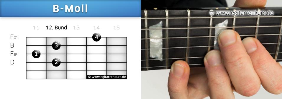 B-Moll Gitarrenakkord Voicing 6