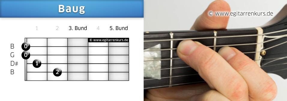 Baug Gitarrenakkord Voicing 1