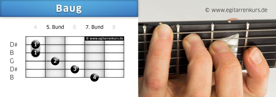Baug Gitarrenakkord Voicing 3