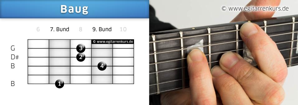 Baug Gitarrenakkord Voicing 4