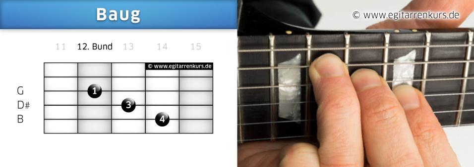 Baug Gitarrenakkord Voicing 6