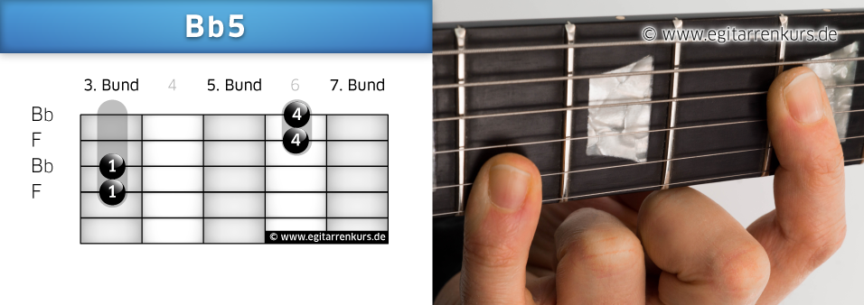 Bb 5 Gitarrenakkord Voicing 3