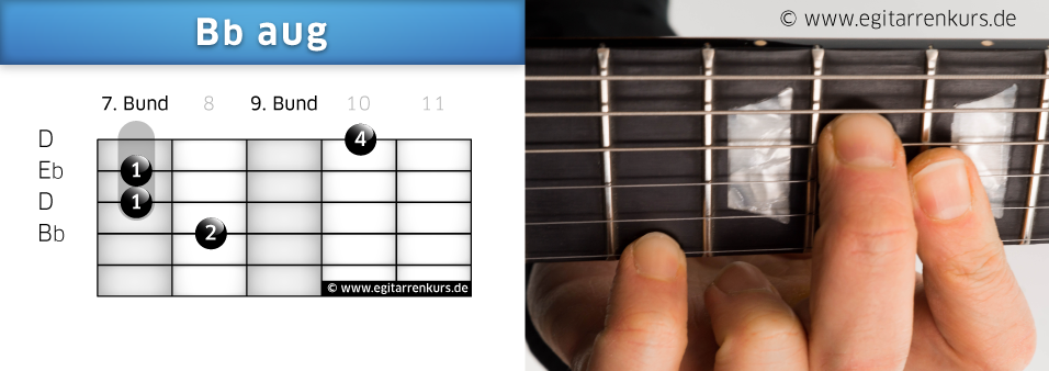 Bbaug Gitarrenakkord Voicing 5