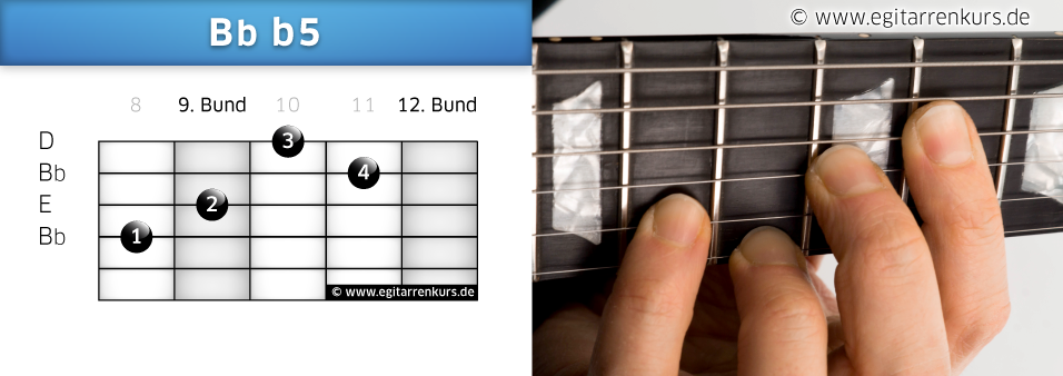 Bb b5 Gitarrenakkord Voicing 6