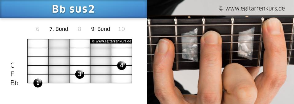 Bbsus2 Gitarrenakkord Voicing 3