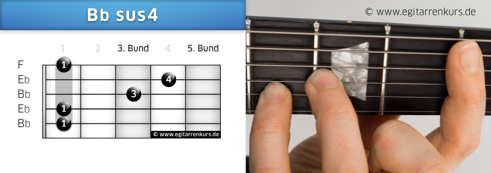 Bbsus4 Gitarrenakkord Voicing 1