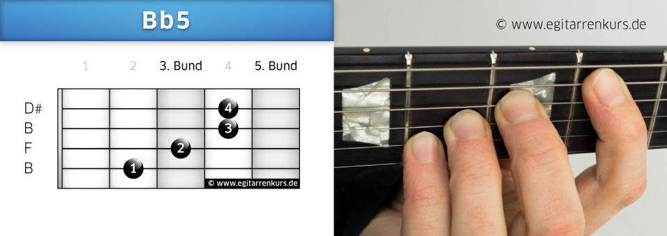 Bb5 Gitarrenakkord Voicing 1