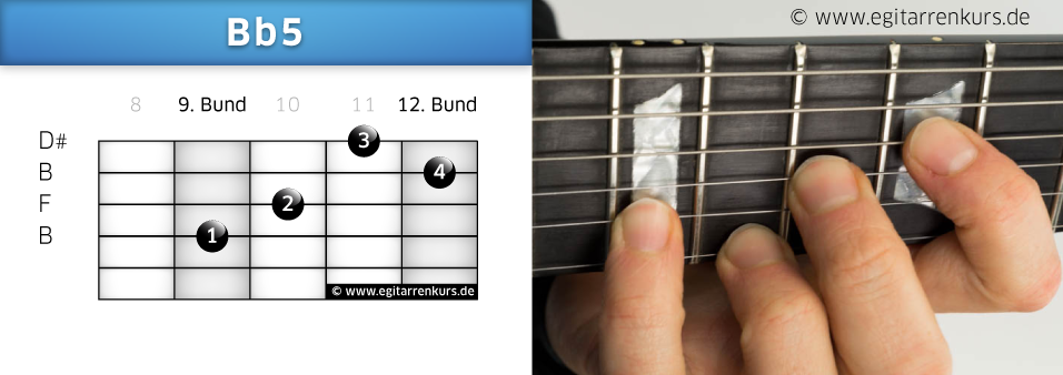 Bb5 Gitarrenakkord Voicing 6