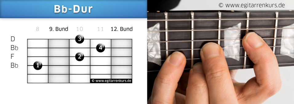 Bb-Dur Gitarrenakkord Voicing 5
