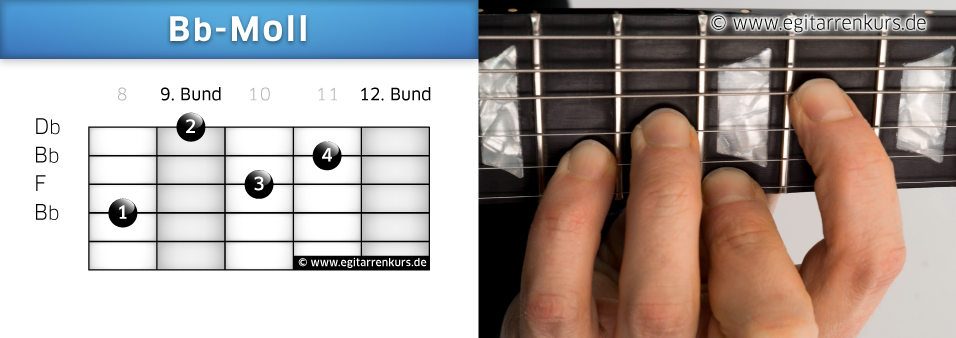 Bb-Moll Gitarrenakkord Voicing 5