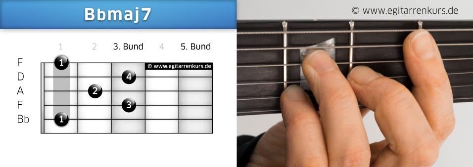 Bbmaj7 Gitarrenakkord Voicing 1