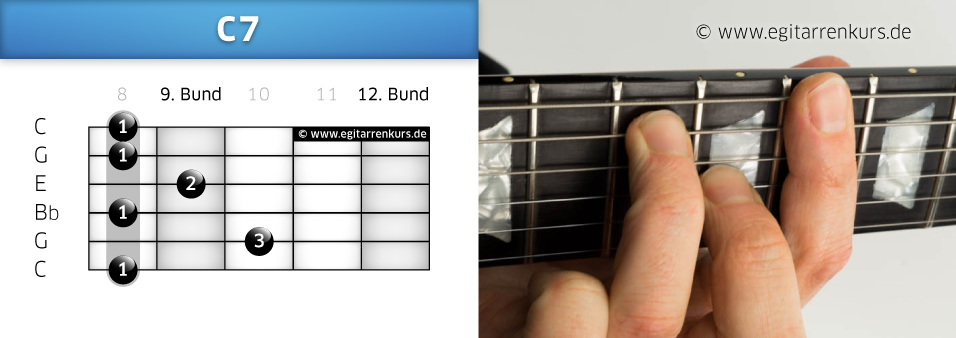 C7 Gitarrenakkord Voicing 4