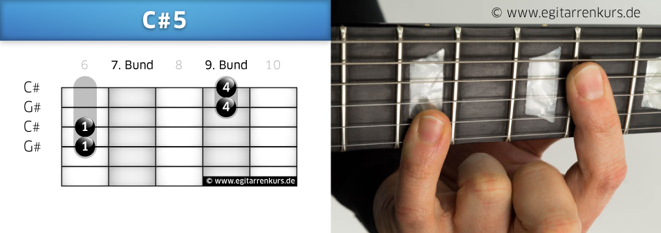 C#5 Gitarrenakkord Voicing 3