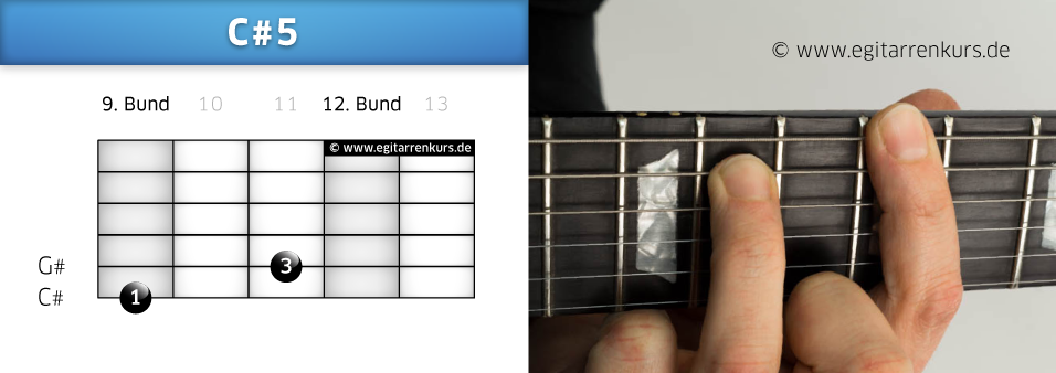 C#5 Gitarrenakkord Voicing 5