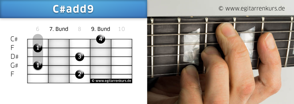 C#add9 Gitarrenakkord Voicing 3