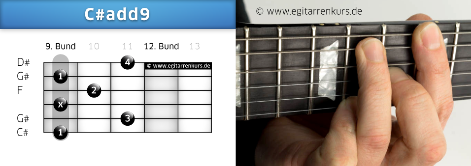 C#add9 Gitarrenakkord Voicing 4