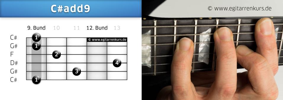 C#add9 Gitarrenakkord Voicing 5