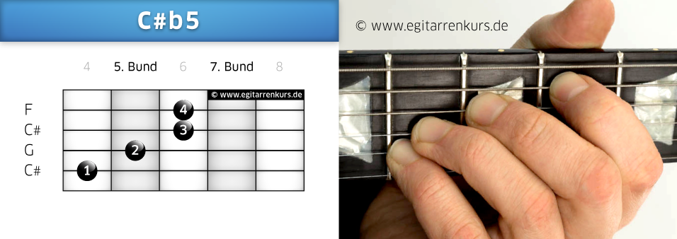 C#b5 Gitarrenakkord Voicing 3