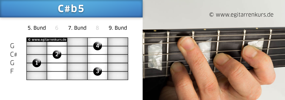 C#b5 Gitarrenakkord Voicing 4