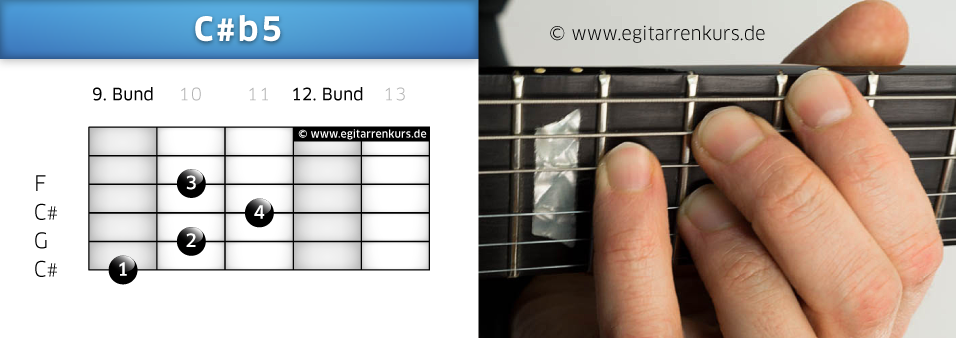 C#b5 Gitarrenakkord Voicing 5