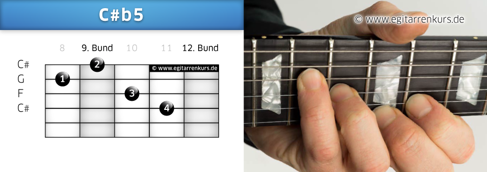 C#b5 Gitarrenakkord Voicing 6