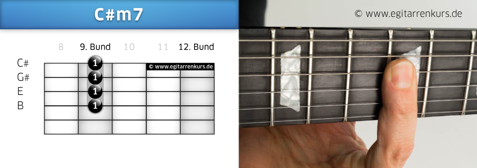 C#m7 Gitarrenakkord Voicing 5