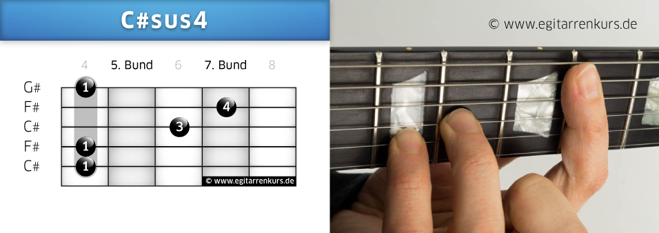 C#sus4 Gitarrenakkord Voicing 3