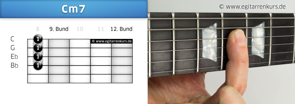 Cm7 Gitarrenakkord Voicing 4