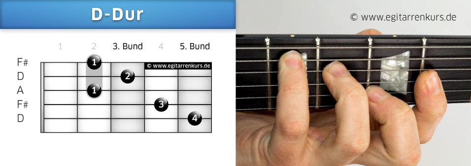 D-Dur Gitarrenakkord Voicing 2